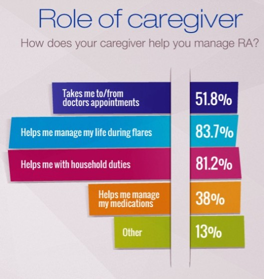 Role-of-Caregivers