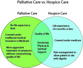 palliative-care-hospice