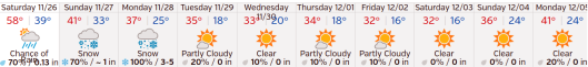 snow-forecast